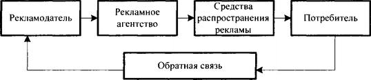 Схема создания совместного предприятия